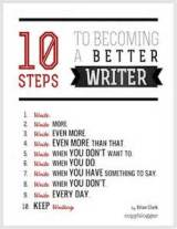 THE WRITING PROCESS BLOG TOUR